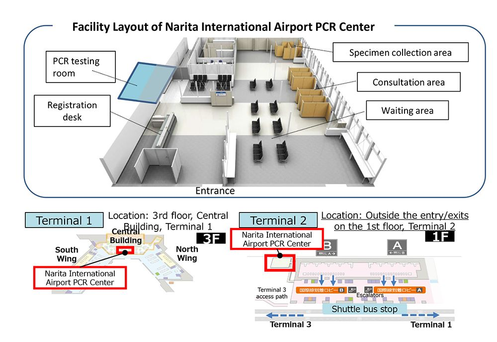 Narita Airport to Launch Two-hour COVID-19 PCR Tests